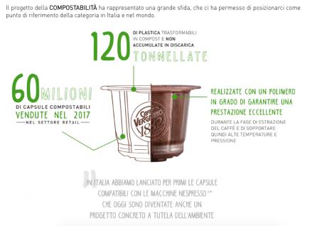 Capsule compostabili Caffè Vergnano: il piacere del caffè nel rispetto dell'ambiente
