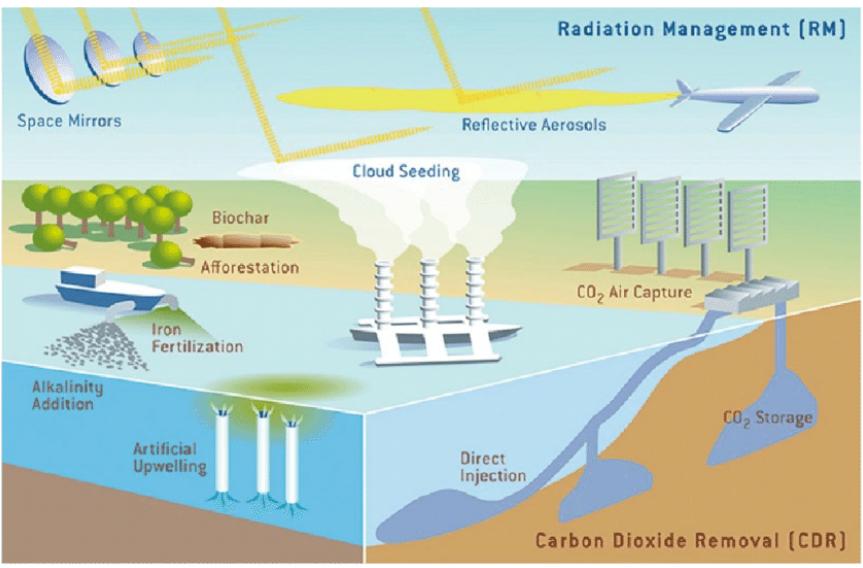 Può l'ingegneria climatica salvare il Pianeta?